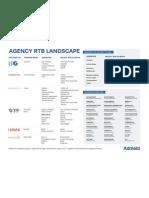 Admeld Agency RTB Landscape FINAL