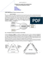 triangulo-de-gestion