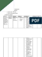 Estructura Del Plan de Clases para informatica