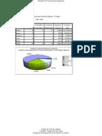 Inversion Fondo Tierras 2000 - 2005