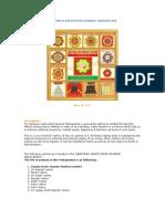 37767924 Sampurna Vastu Dosh Nivaran Mahayantra