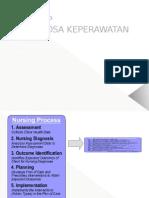 Konsep Diagnosa Keperawatan Umm 2010-2011