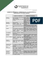 Anon - Alimentos dos Y dos en La Alteracion de La Oxidacion de Los Acidos Grasos