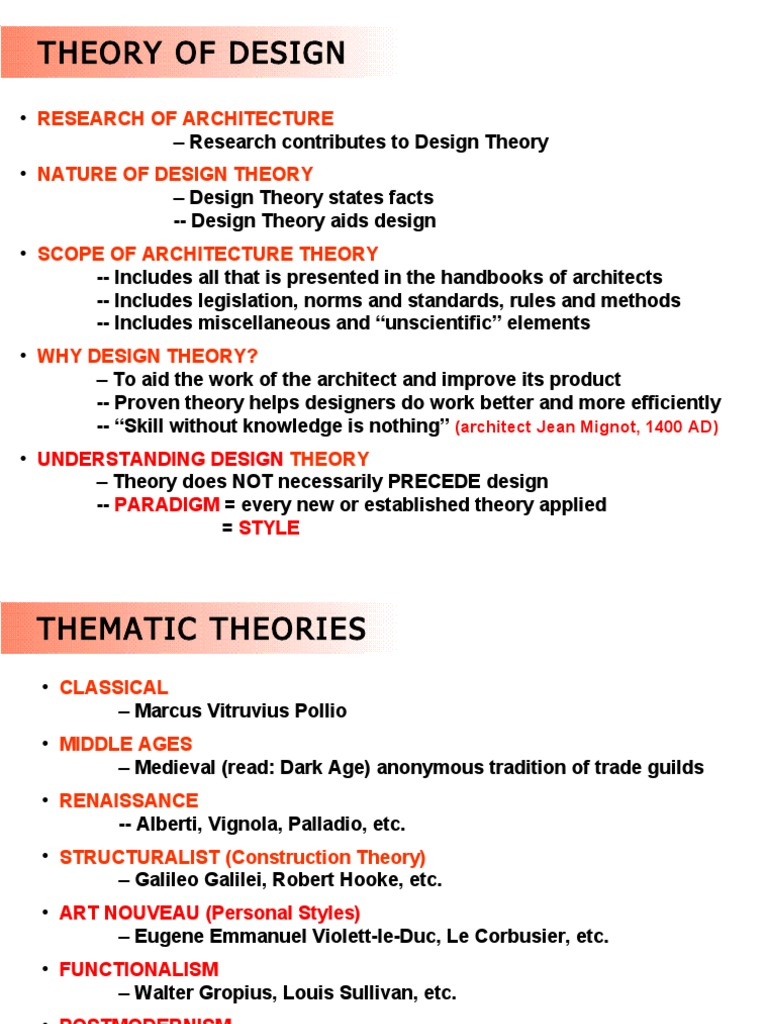 Architecture Design Theory theory lecture | architectural design | art media