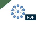 Doc1 mapa