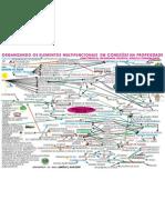 Rede Conceitual de Permacultura