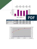 PSE Excel. Version 7