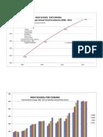 HSC Interim Schools Data Collection Report 2011 Primary School Enrolment Growth 2008 - 2011