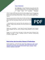 Informasi Korban Gempa Tasikmalaya
