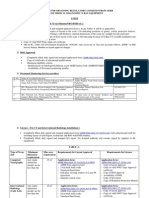 AERB Guidelines Radiology
