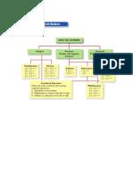 Form2_maths Mind Maps