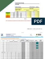 Tabela INMETRO Condicionadores de Ar