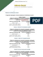 Tabela INSS 2011