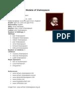 Biodata of Shakespeare