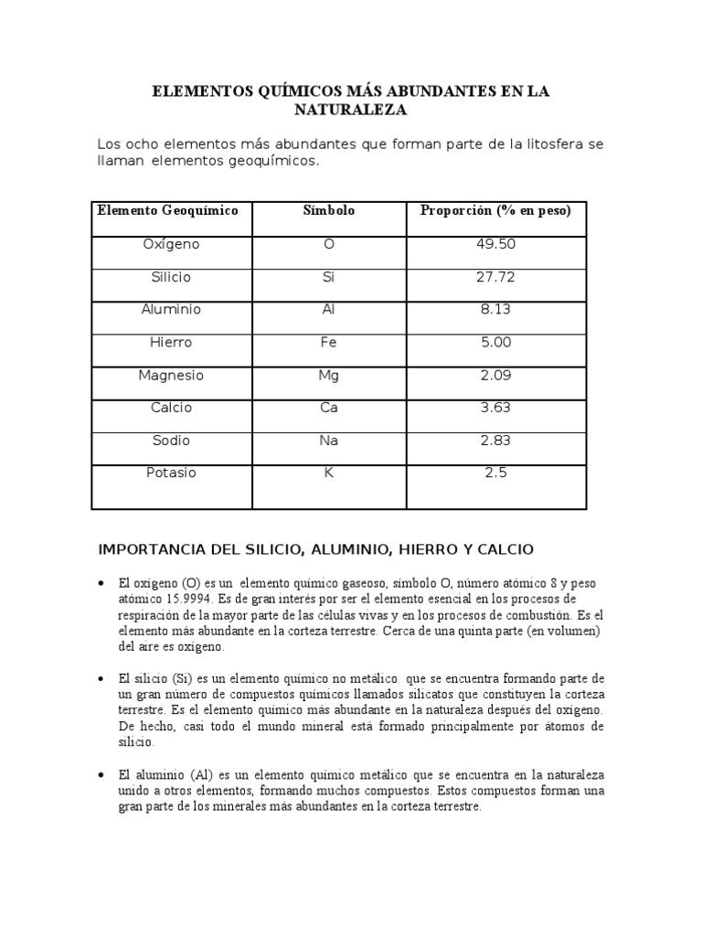 Elementos qumicos ms abundantes en la naturaleza urtaz Choice Image