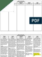 1 Carver Reid Science Charts