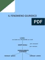 i_-_fenomeno_giuridico