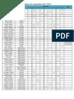 Tableau récupérations 2011-2012