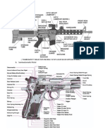 Rifle And Pistol 101