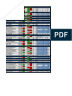 Technical Analysis Signals Summary Sheet 2-06-10 11
