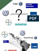 Deutsche Firmen in Lateinamerika_Notizen