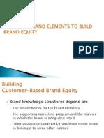6 Choosing Brand Elements-1
