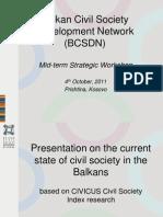 Global & Balkan CIVICUS Civil Society Index Findings