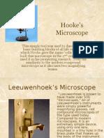 s Microscope