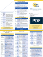 RIPE Database Queries Reference Card