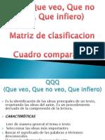 QQQ, MATRIZ DE CLASIFICACION, CUADRO COMPARATIVO