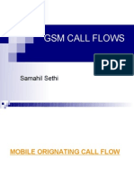 Gsm Call Flow