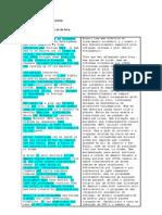 InglÊs - InterpretaÇÃo de Textos