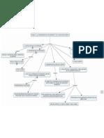 MAPA DEL BLOQUE II CIENCIAS III - ¿Que temas se tratarán en el bloque II de Ciencias III