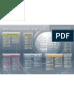 NET Framework 4 Poster