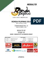 Stage 10 Agoo-Baguio via Marcos Hiway