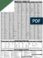 radcom-July-2012.pdf   Wireless   Electronics on