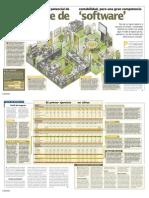 Ejemplo Plan Negocio - Fabric Ante Software