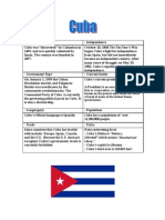 Cuba Country