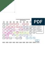 Plan de Estudios Metalurgica