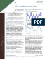 JPM Nikkei - USDJPY Correlation to Br