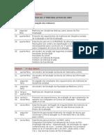 Calendário UFMG 2007