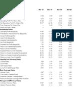 Ratio Analysis of Radico Khaitan