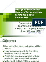 Fate Design of Production Process08