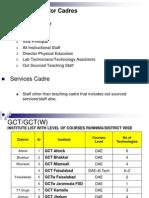Methadology GCTs & GTTIs