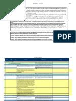 8715350 Questionnaire Gestion de La Securite ISO 27002
