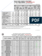Sheriff's stats indicate county-wide decrease in crime