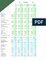 PetroChina Ratio 11 14