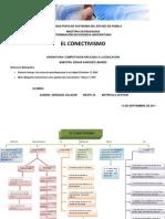 Mapa Conceptual Conectivismo Sandra