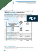 Technical Data Sheet-Cut Back Bitumen MC30