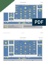 AVEVA Plant Compatibility Matrix(9.5)